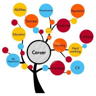 4 Communications Skills to Highlight on Your Résumé On
